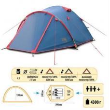 Купить в Минске Палатка туристическая Sol Camp 3+ Палатка туристическая Sol Camp 3+