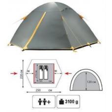Купить в Минске Палатка туристическая Tramp Scout 2 Палатка туристическая Tramp Scout 2