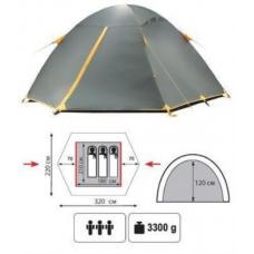 Купить в Минске Палатка туристическая Tramp Scout 3 Палатка туристическая Tramp Scout 3