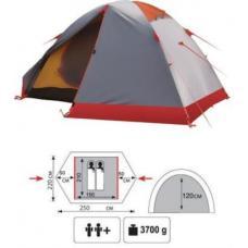 Купить в Минске Палатка экспедиционная Tramp Peak 2 Палатка экспедиционная Tramp Peak 2