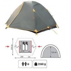 Купить в Минске Палатка туристическая Tramp Nishe 2 Палатка туристическая Tramp Nishe 2
