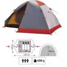 Купить в Минске Палатка экспедиционная Tramp Peak 3 Палатка экспедиционная Tramp Peak 3
